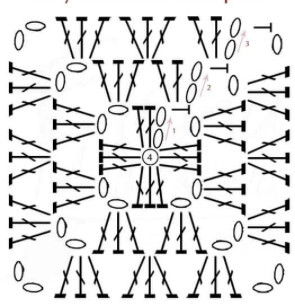 Ббаушкин квадрат, схема вязания