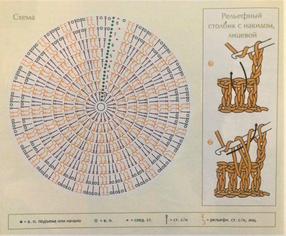 Сидушка-пуф, схема вязания крючком